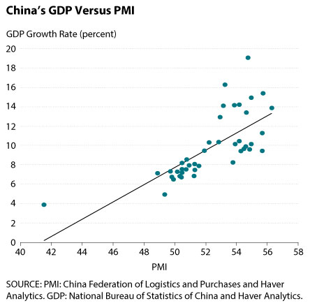china and united states economic relationship
